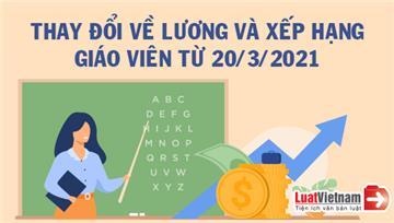 Infographic: Thay đổi về lương và xếp hạng giáo viên từ 20/3/2021