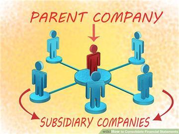 Thế nào là công ty mẹ? Mối quan hệ giữa công ty mẹ và công ty con