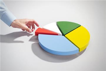35%, 50% và những tỷ lệ sở hữu cổ phần mà cổ đông cần biết