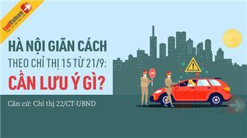 Infographic: Lưu ý gì khi Hà Nội giãn cách theo Chỉ thị 15 từ 21/9?