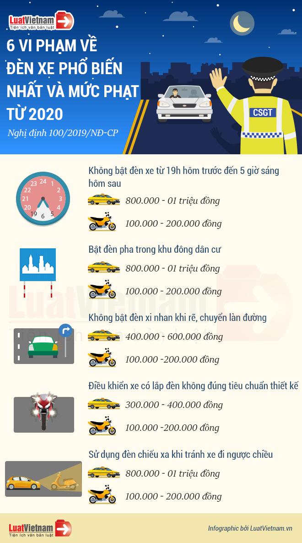 vi phạm về đèn xe phổ biến và mức phạt