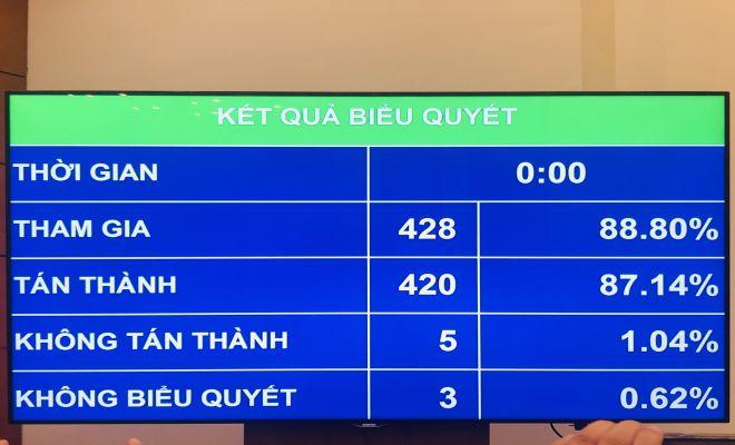 TP. Ho Chi Minh chinh thuc khong con HDND cap phuong