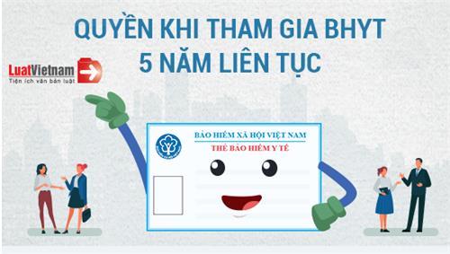 Infographic:Tham gia BHYT 5 năm liên tục, hưởng quyền lợi gì?