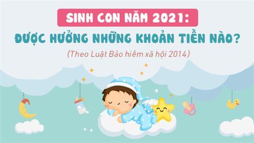 Infographic: Sinh con năm 2021, được nhận những khoản tiền nào?